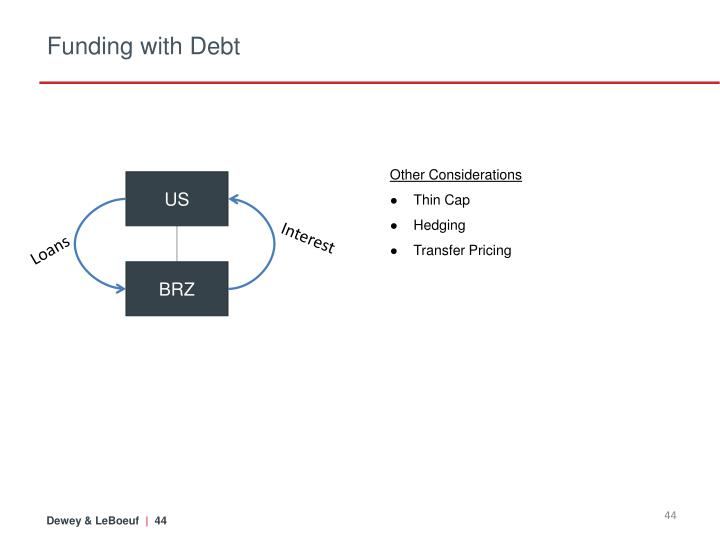 Funding with Debt