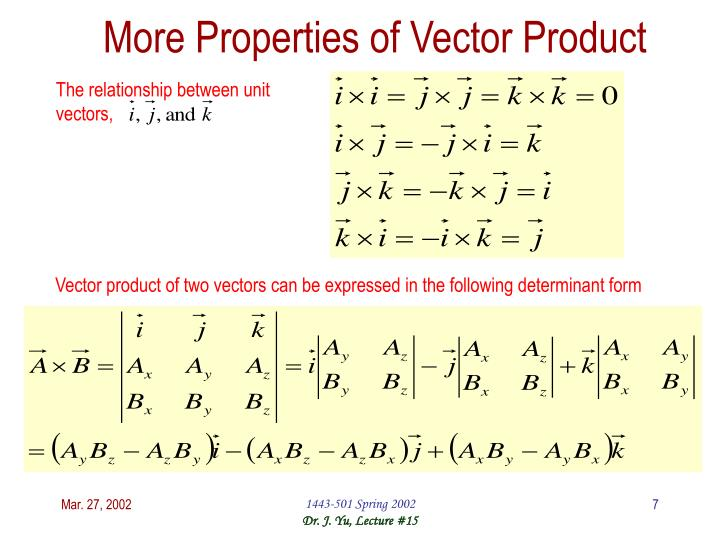 The relationship between unit vectors,