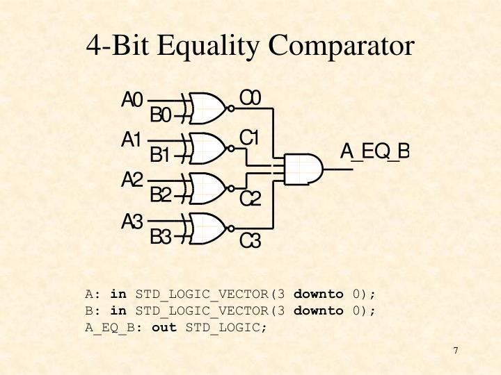 4-Bit Equality Comparator