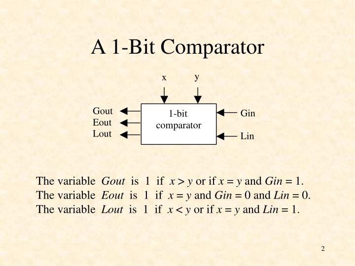 A 1-Bit Comparator