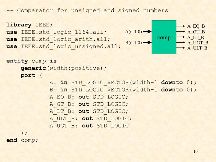 -- Comparator for unsigned and signed numbers