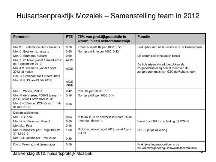 Huisartsenpraktijk Mozaiek – Samenstelling team in 2012
