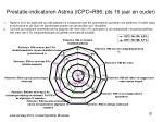 prestatie indicatoren astma icpc r96 pts 16 jaar en ouder