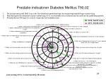 prestatie indicatoren diabetes mellitus t90 02