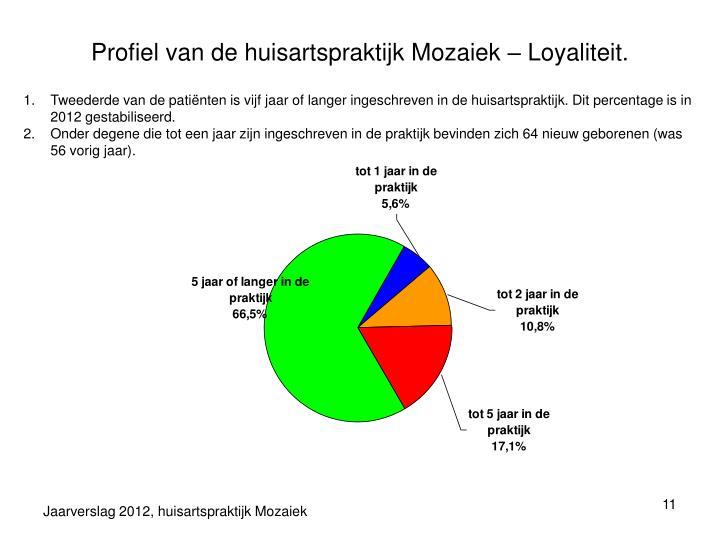 Profiel van de huisartspraktijk Mozaiek