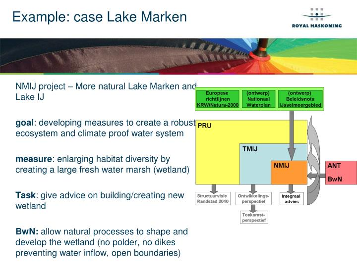Example: case Lake Marken