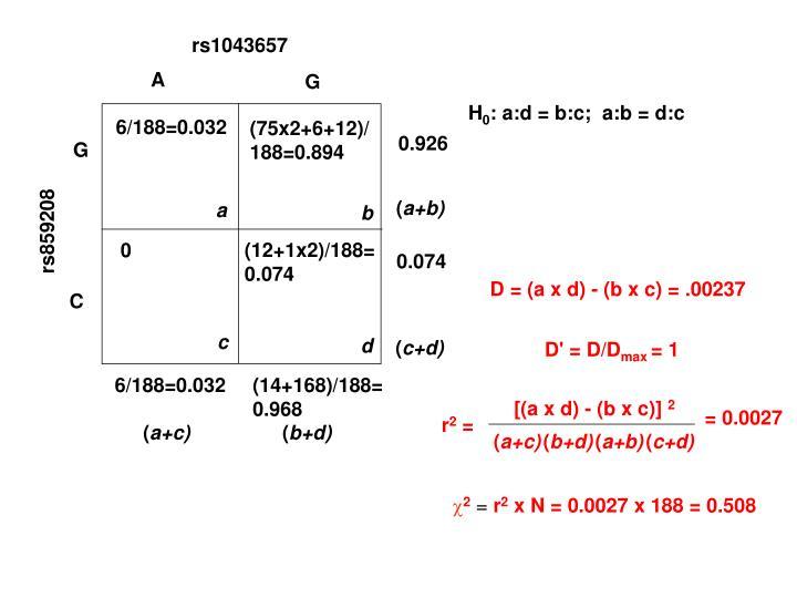 [(a x d) - (b x c)]