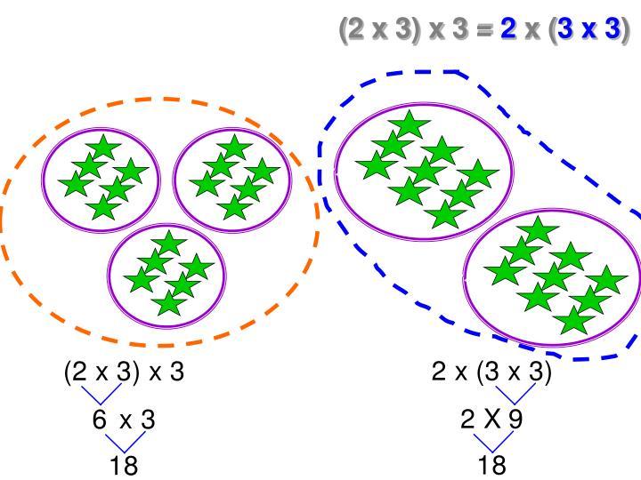 (2 x 3) x 3 =