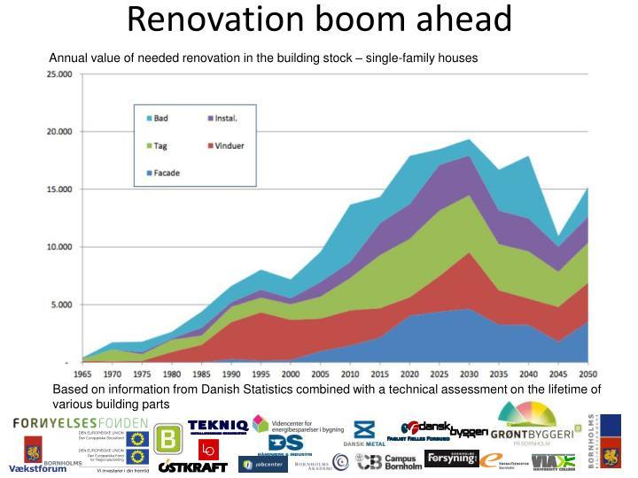 Renovation boom ahead