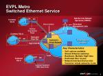 evpl metro switched ethernet service