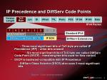 ip precedence and diffserv code points