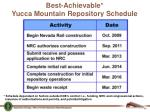 best achievable yucca mountain repository schedule