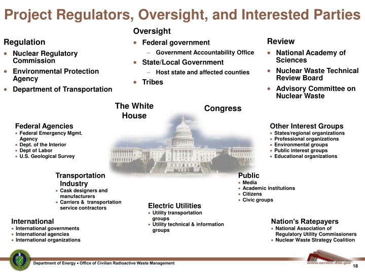 Project Regulators, Oversight, and Interested Parties