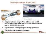 transportation rail cask