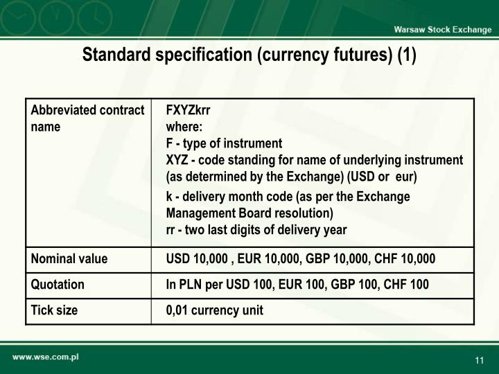 Standard specification (currency futures) (1)
