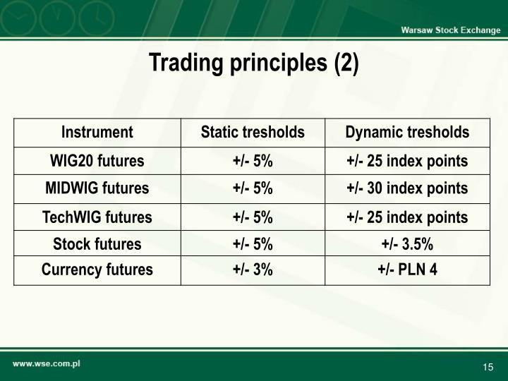 Trading principles (2)