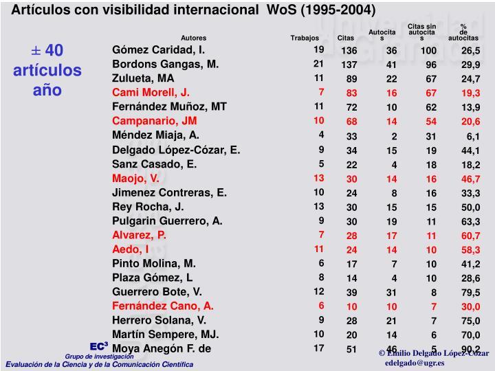 Artículos con visibilidad internacional  WoS (1995-2004)