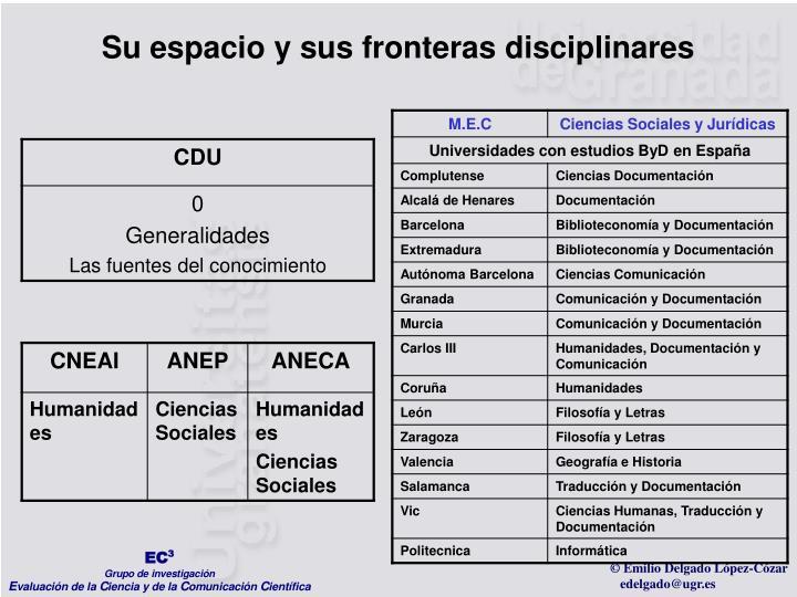 Su espacio y sus fronteras disciplinares