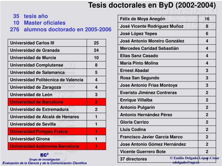 Tesis doctorales en ByD (2002-2004)