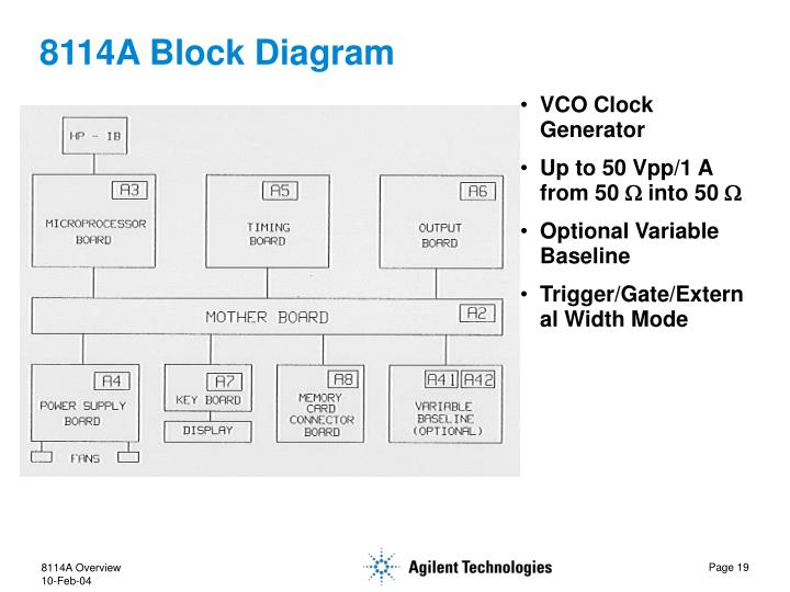 8114A Block Diagram