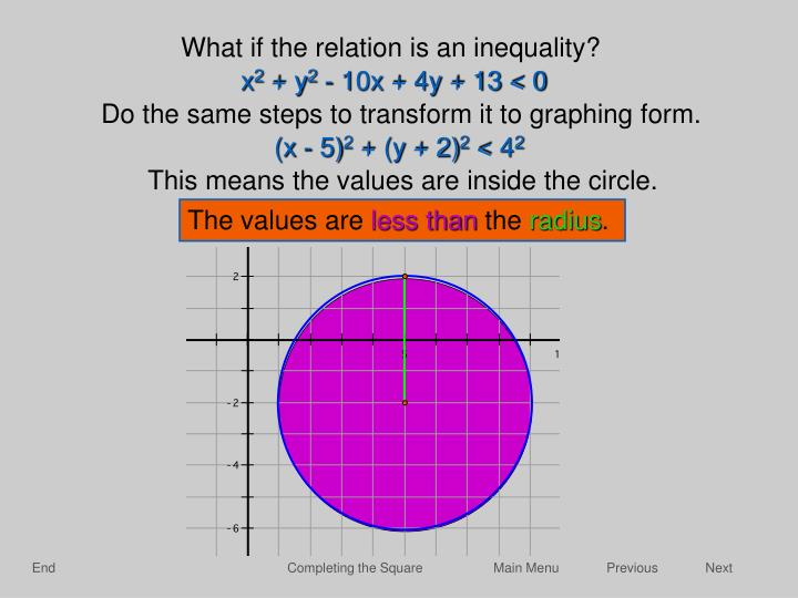 What if the relation is an inequality?