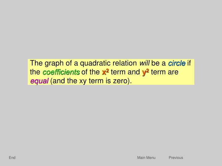 The graph of a quadratic relation