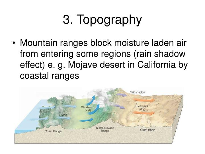 3. Topography