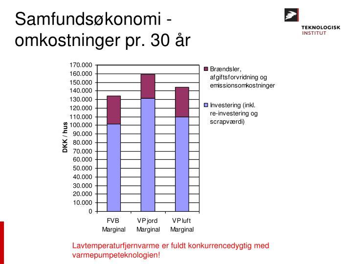 Samfundsøkonomi -  omkostninger pr. 30 år