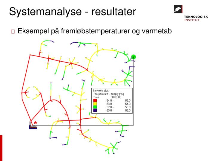 Systemanalyse - resultater