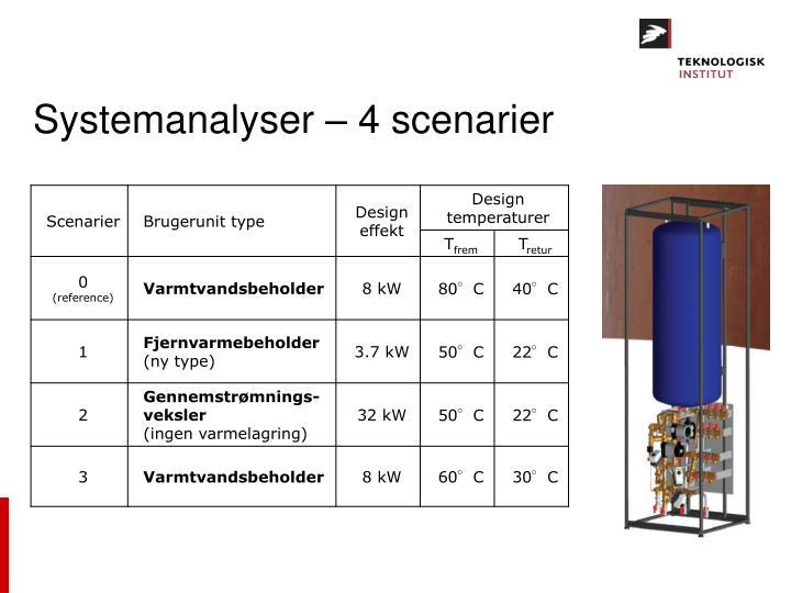 Systemanalyser – 4 scenarier