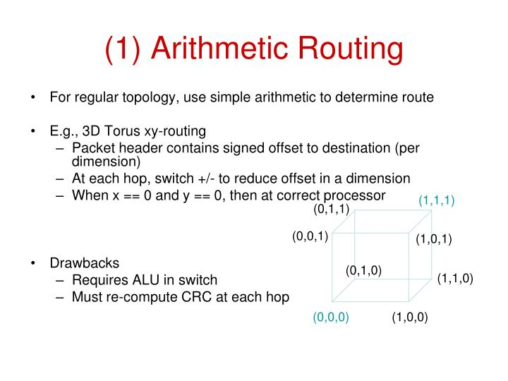 (1) Arithmetic Routing