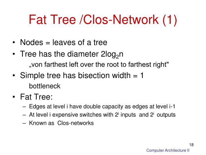 Fat Tree /Clos-Network (1)