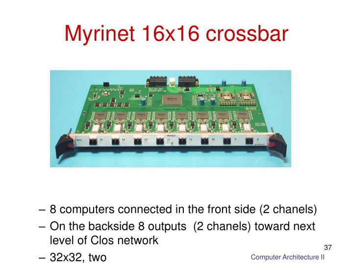 Myrinet 16x16 crossbar