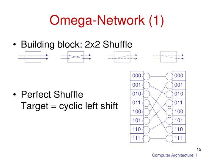 Omega-Network (1)