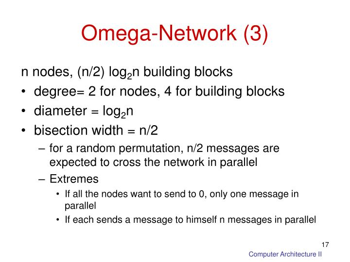 Omega-Network (3)