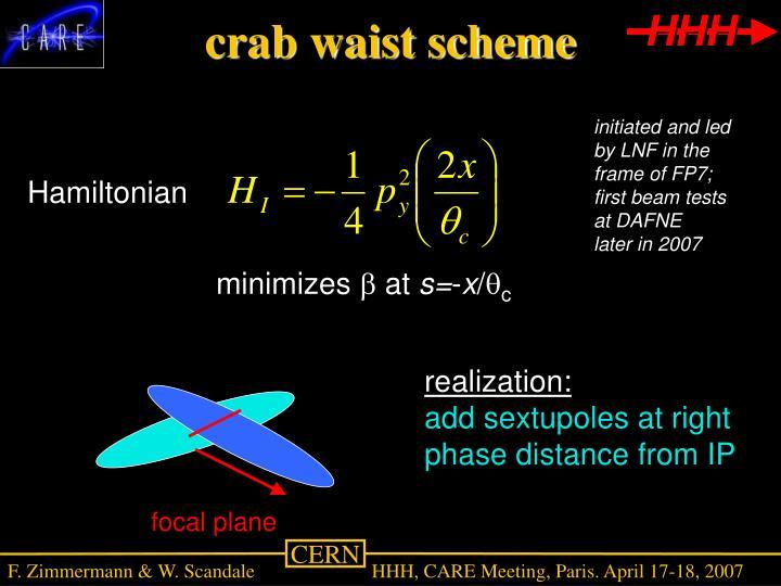 crab waist scheme