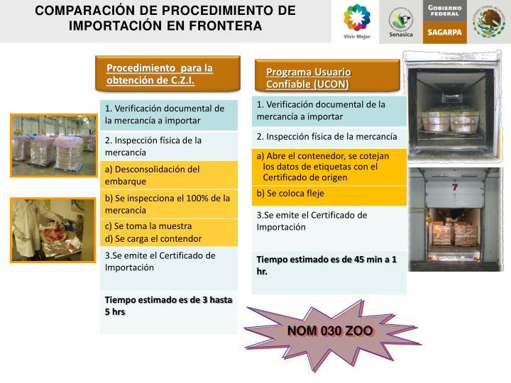 COMPARACIÓN DE PROCEDIMIENTO DE IMPORTACIÓN