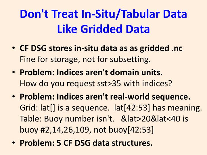 Don't Treat In-Situ/Tabular Data Like Gridded Data