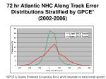 72 hr atlantic nhc along track error distributions stratified by gpce 2002 2006