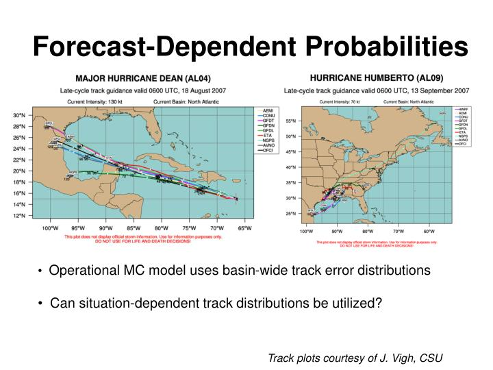 Forecast-Dependent Probabilities