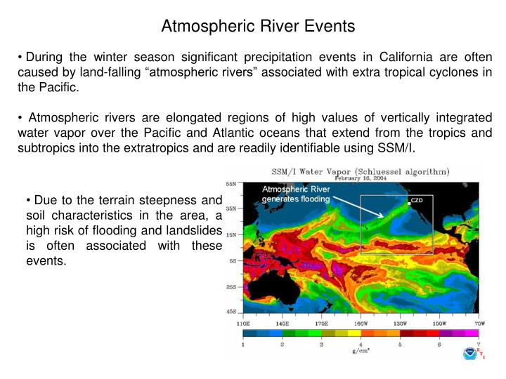 Atmospheric River Events