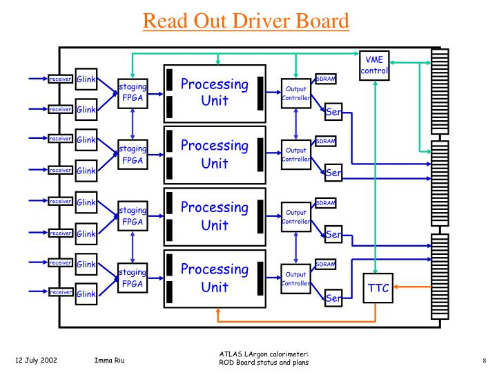 Read Out Driver Board