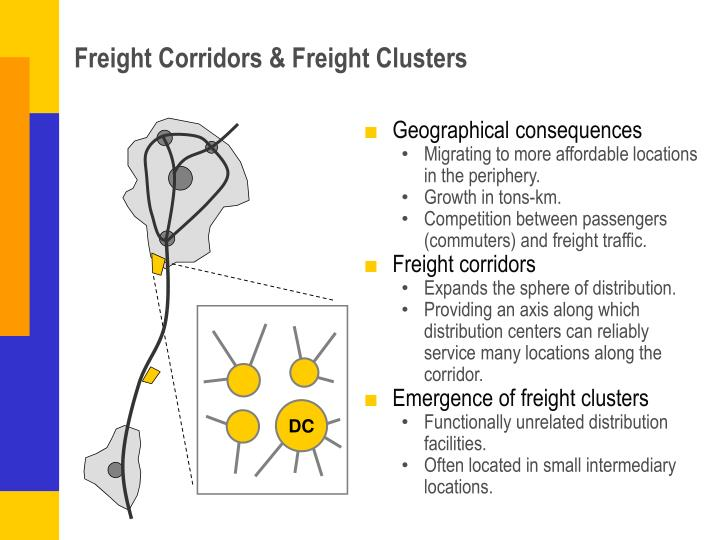 Freight Corridors & Freight Clusters