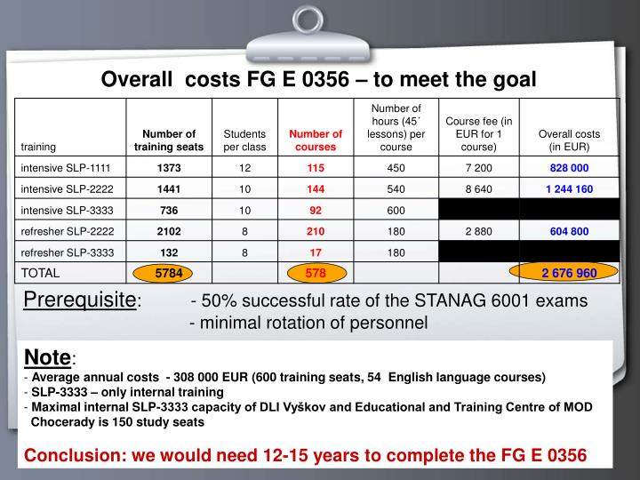 Overall  costs FG E 0356 – to meet the goal