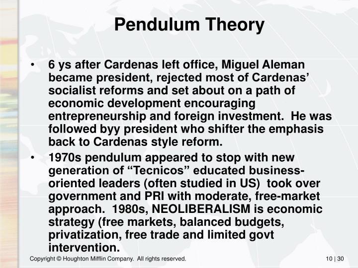 Pendulum Theory
