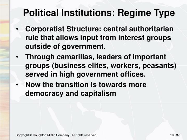 Political Institutions: Regime Type