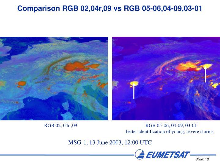 Comparison RGB 02,04r,09 vs RGB 05-06,04-09,03-01