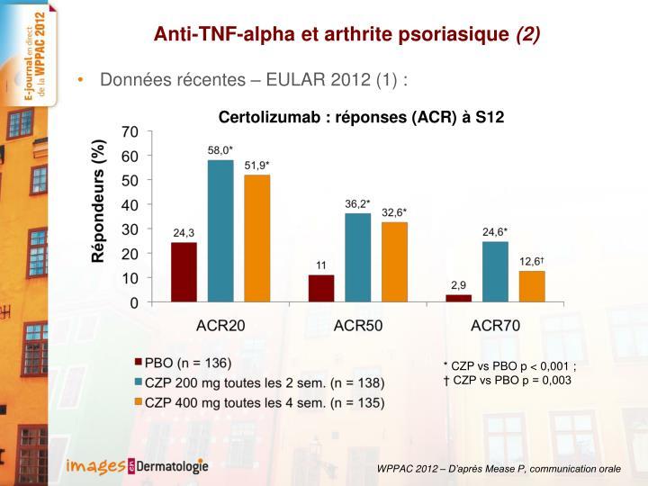 Anti-TNF-alpha et arthrite psoriasique