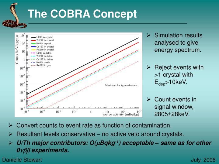 The COBRA Concept