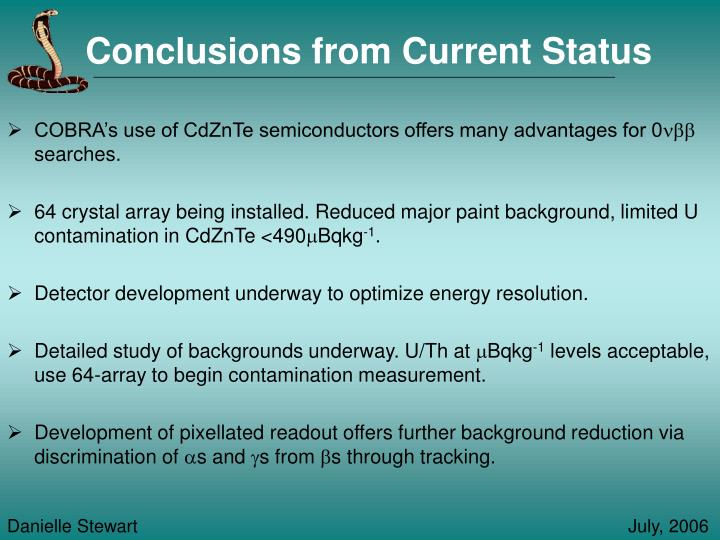Conclusions from Current Status